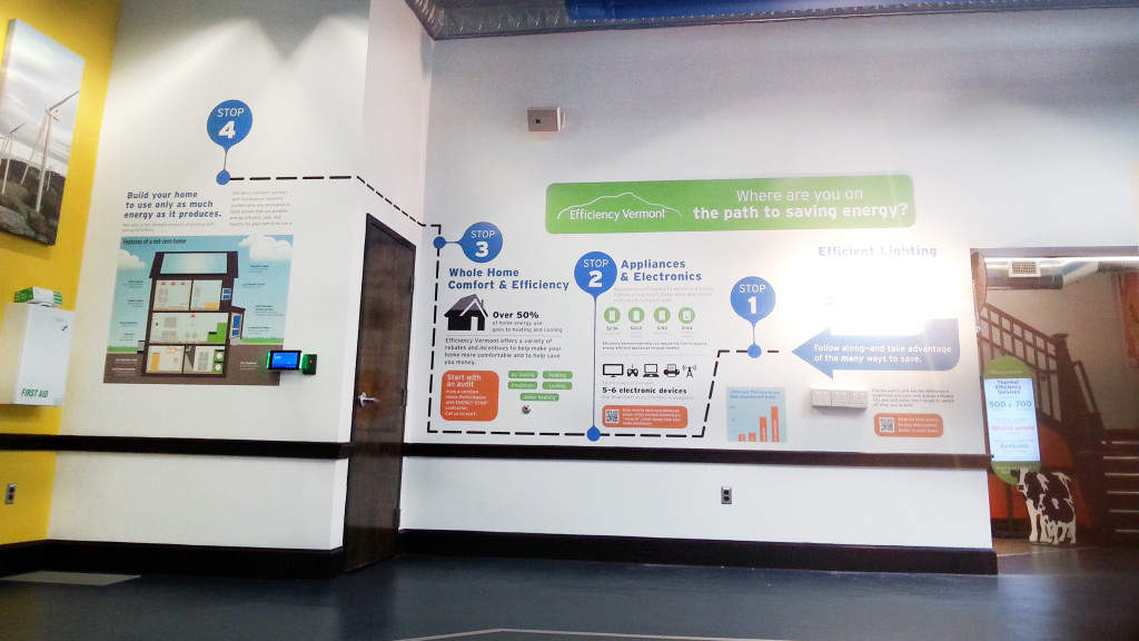 Wall Display at GMP Energy Innovation Center